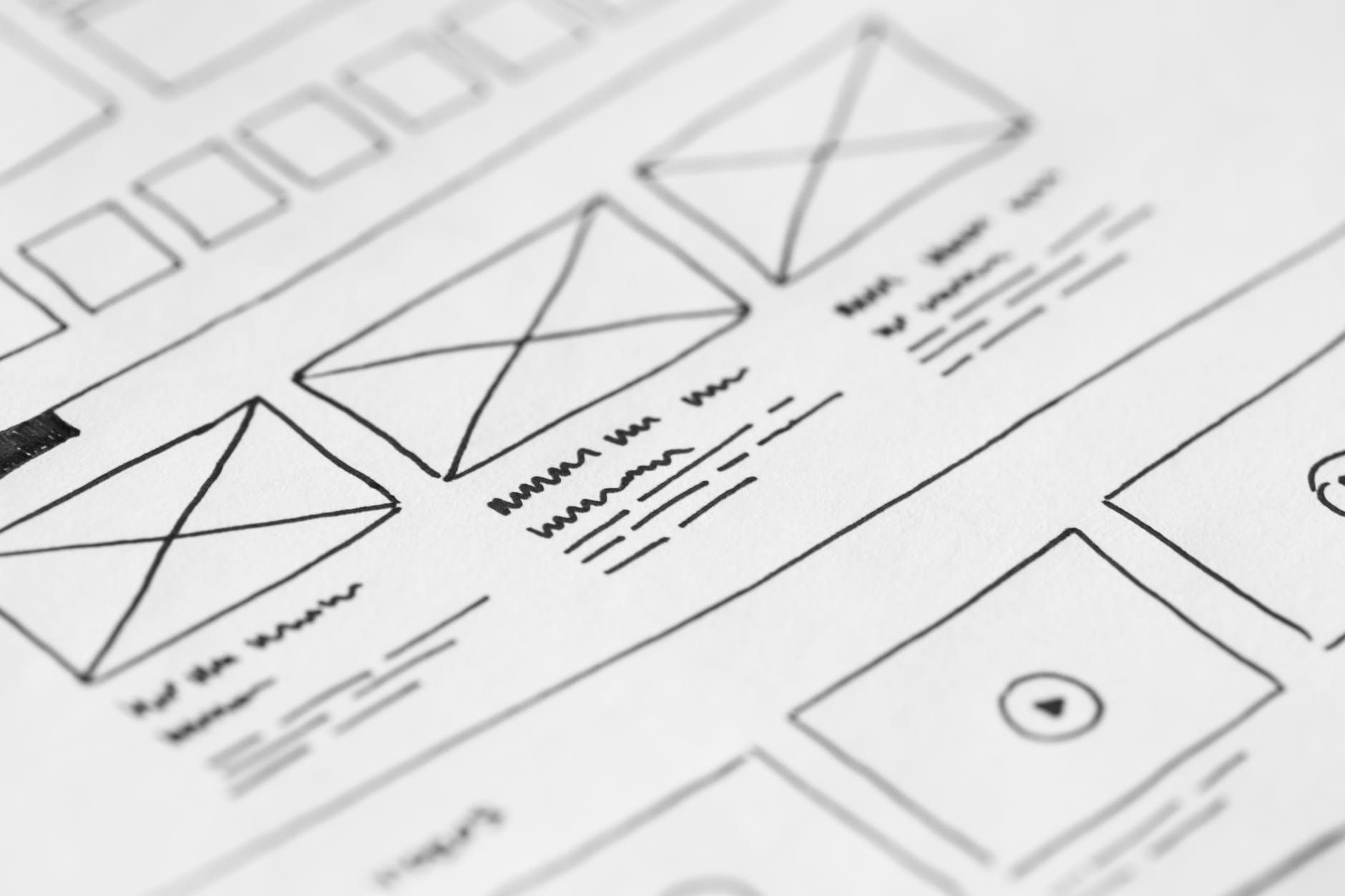 UX Design: what is is UX and why do you need it?