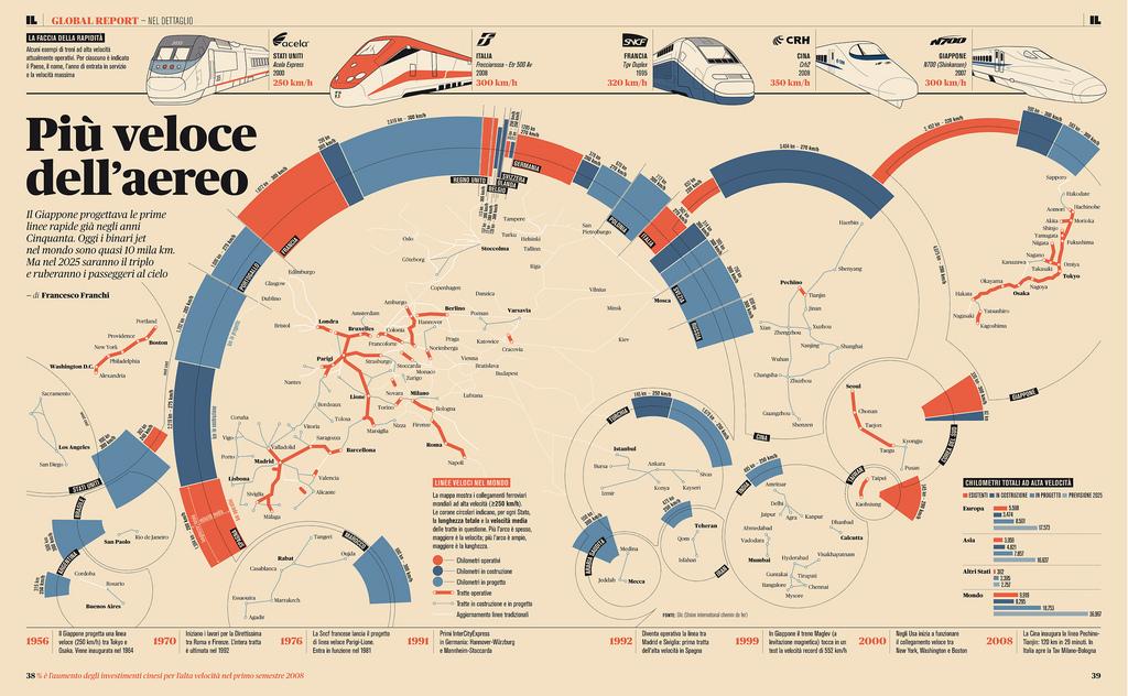 infographic_francesco